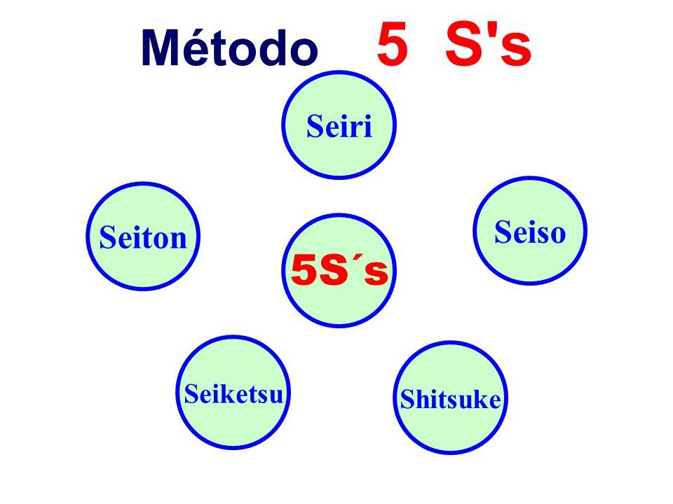 Método 5 S's Seiri Seiton Shitsuke Seiso Seiketsu 5S´s
