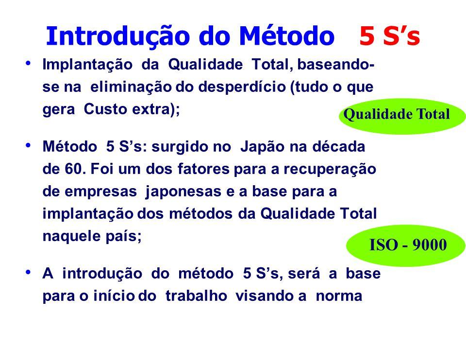 Introdução do Método 5 S's Implantação da Qualidade Total, baseando- se na eliminação do desperdício (tudo o que gera Custo extra); Método 5 S's: surg