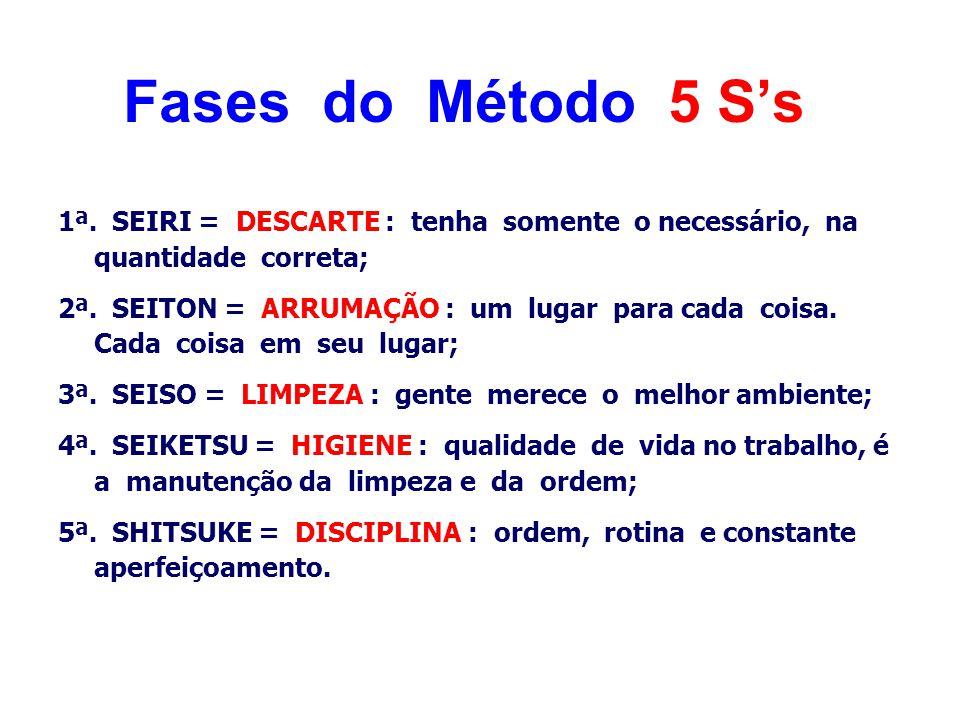 Fases do Método 5 S's 1ª. SEIRI = DESCARTE : tenha somente o necessário, na quantidade correta; 2ª. SEITON = ARRUMAÇÃO : um lugar para cada coisa. Cad