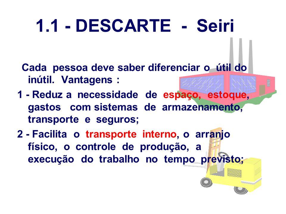 1.1 - DESCARTE - Seiri Cada pessoa deve saber diferenciar o útil do inútil. Vantagens : 1 - Reduz a necessidade de espaço, estoque, gastos com sistema