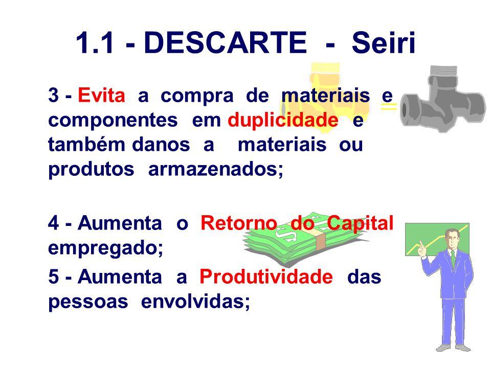 1.2 - DESCARTE - Seiri 6 - Traz maior senso de organização e economia, menor cansaço físico, maior facilidade de operação.