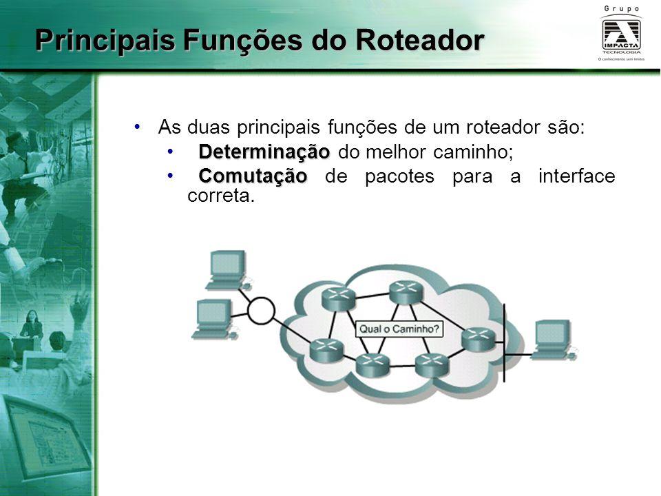 Principais Funções do Roteador As duas principais funções de um roteador são: Determinação Determinação do melhor caminho; Comutação Comutação de paco