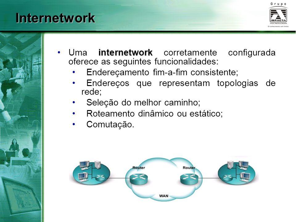 Internetwork internetworkUma internetwork corretamente configurada oferece as seguintes funcionalidades: Endereçamento fim-a-fim consistente; Endereço
