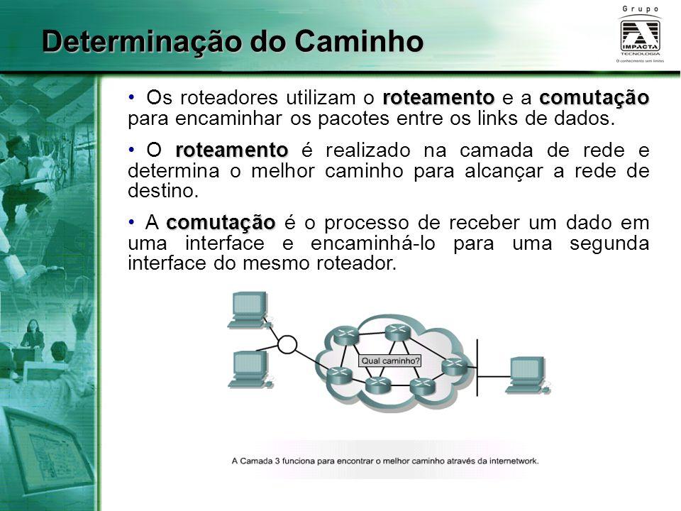 Determinação do Caminho roteamentocomutação Os roteadores utilizam o roteamento e a comutação para encaminhar os pacotes entre os links de dados. rote