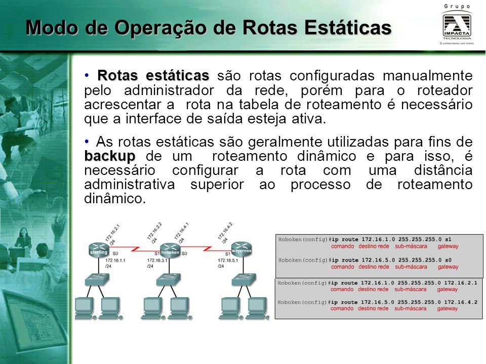 Modo de Operação de Rotas Estáticas Rotas estáticas Rotas estáticas são rotas configuradas manualmente pelo administrador da rede, porém para o rotead