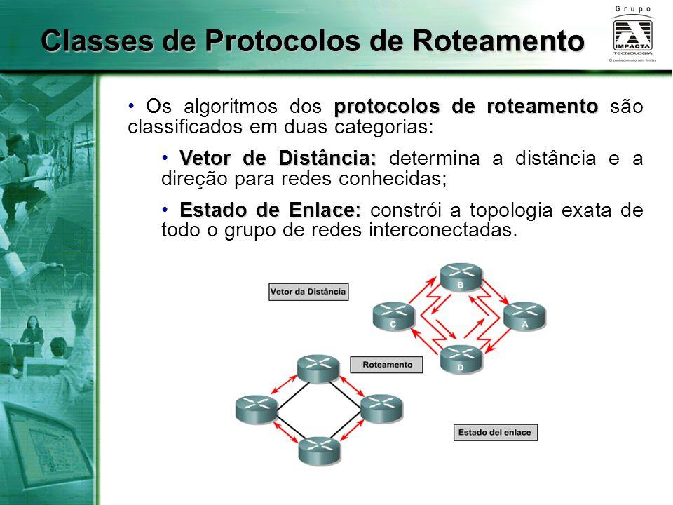 Classes de Protocolos de Roteamento protocolos de roteamento Os algoritmos dos protocolos de roteamento são classificados em duas categorias: Vetor de