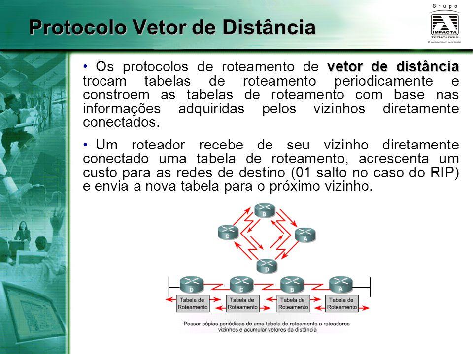 Protocolo Vetor de Distância vetor de distância Os protocolos de roteamento de vetor de distância trocam tabelas de roteamento periodicamente e constr