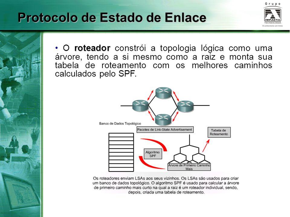 roteador O roteador constrói a topologia lógica como uma árvore, tendo a si mesmo como a raiz e monta sua tabela de roteamento com os melhores caminho