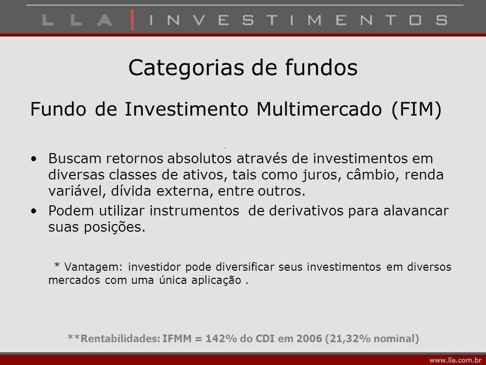 Categorias de fundos Fundo de Investimento Multimercado (FIM) Buscam retornos absolutos através de investimentos em diversas classes de ativos, tais c