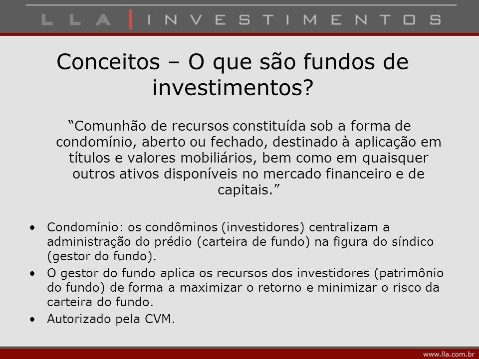 """Conceitos – O que são fundos de investimentos? """"Comunhão de recursos constituída sob a forma de condomínio, aberto ou fechado, destinado à aplicação e"""