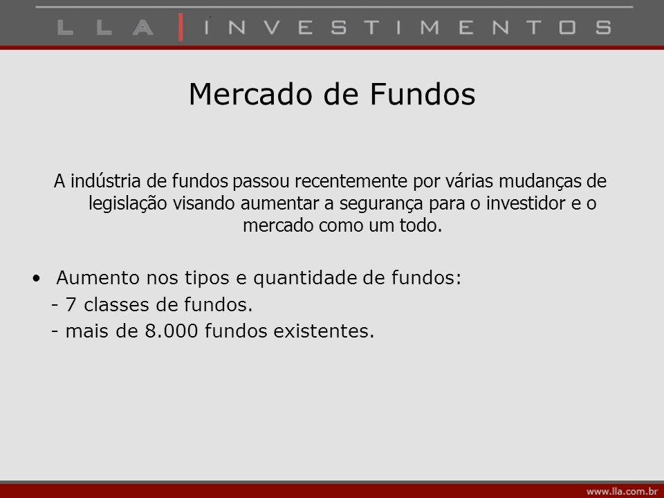 Mercado de Fundos A indústria de fundos passou recentemente por várias mudanças de legislação visando aumentar a segurança para o investidor e o merca
