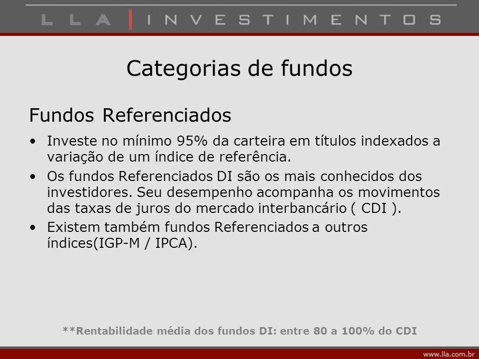 Categorias de fundos Fundos Referenciados Investe no mínimo 95% da carteira em títulos indexados a variação de um índice de referência. Os fundos Refe
