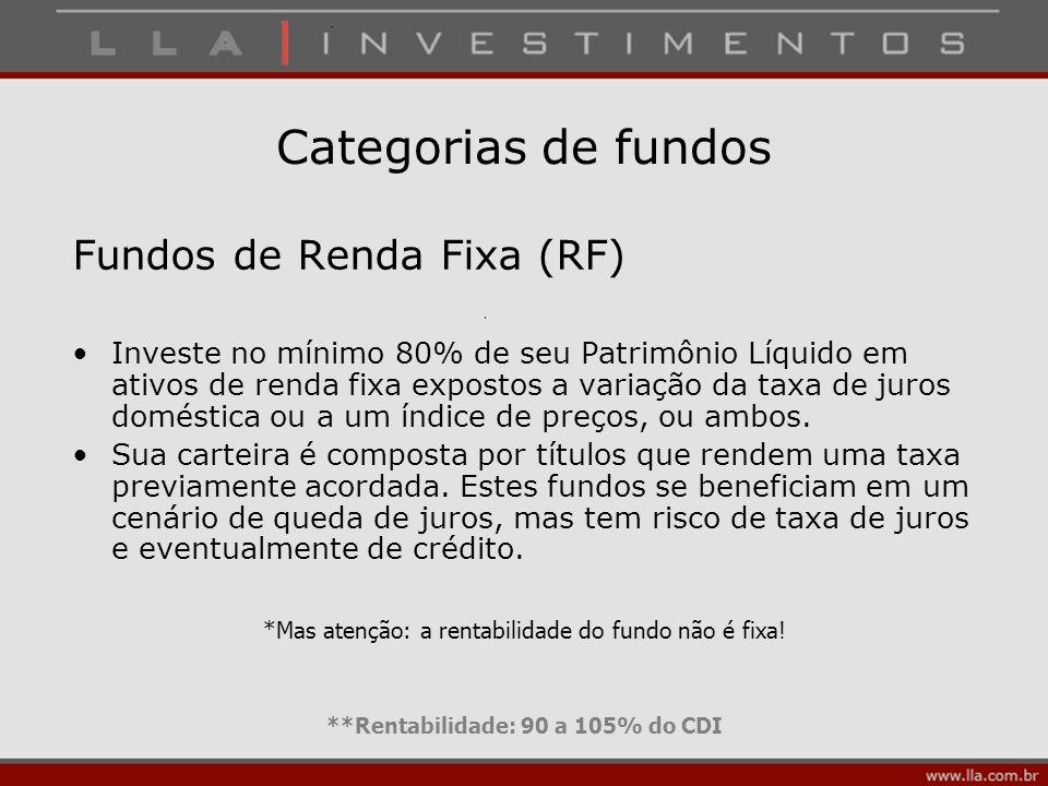 Categorias de fundos Fundos de Renda Fixa (RF) Investe no mínimo 80% de seu Patrimônio Líquido em ativos de renda fixa expostos a variação da taxa de