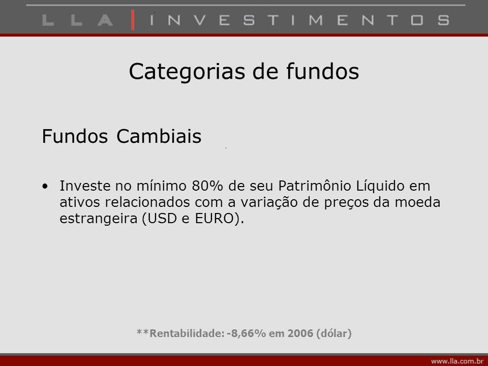 Categorias de fundos Fundos Cambiais Investe no mínimo 80% de seu Patrimônio Líquido em ativos relacionados com a variação de preços da moeda estrange