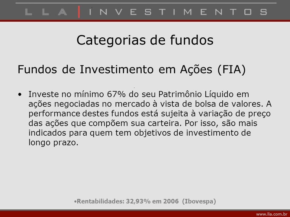 Categorias de fundos Fundo de Investimento Multimercado (FIM) Buscam retornos absolutos através de investimentos em diversas classes de ativos, tais como juros, câmbio, renda variável, dívida externa, entre outros.