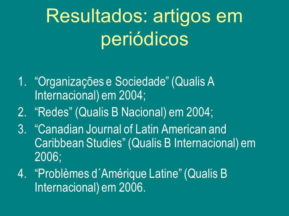 Resultados: participação em eventos ANPOCS (Caxambu, 2005) e ENANPAD (Brasília, 2005); Seminário Brasil; Um Balanço Provisório do Governo Lula (Aix en Provence, 2005); Seminário Brasil: que diversidades e que desigualdades? (Paris, 2005); Encontro Norte-Nordeste de Ciências Sociais (Belém, 2004); Colóquio Poder Local, NEPOL (Salvador, 2003); Seminário Cidadania e Desigualdades na América Latina (Montreal, 2004).