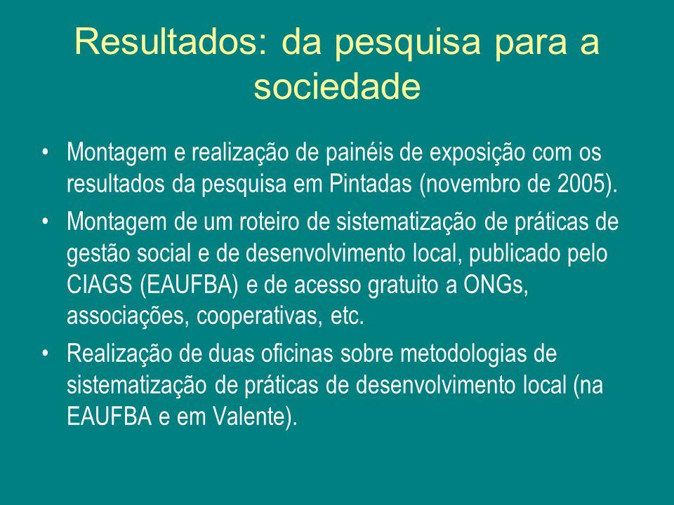 Resultados: da pesquisa para a sociedade Montagem e realização de painéis de exposição com os resultados da pesquisa em Pintadas (novembro de 2005).