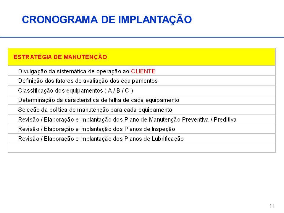 11 CRONOGRAMA DE IMPLANTAÇÃO
