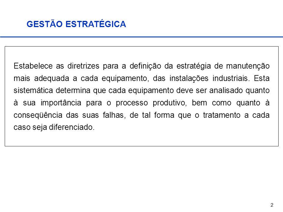 2 Estabelece as diretrizes para a definição da estratégia de manutenção mais adequada a cada equipamento, das instalações industriais. Esta sistemátic