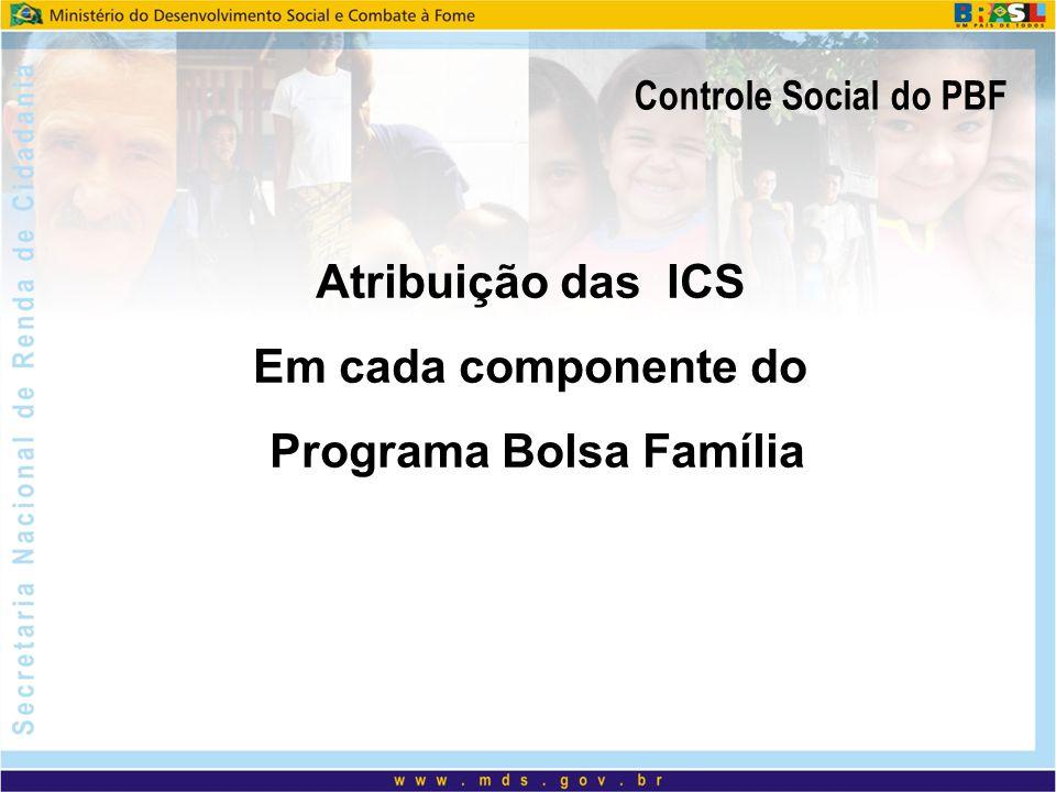 Atribuição das ICS Em cada componente do Programa Bolsa Família Controle Social do PBF