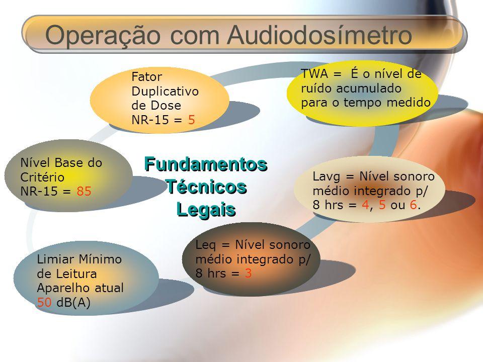Operação com Audiodosímetro Fator Duplicativo de Dose NR-15 = 5 Fundamentos Técnicos Legais Nível Base do Critério NR-15 = 85 Limiar Mínimo de Leitura Aparelho atual 50 dB(A) Leq = Nível sonoro médio integrado p/ 8 hrs = 3 Lavg = Nível sonoro médio integrado p/ 8 hrs = 4, 5 ou 6.