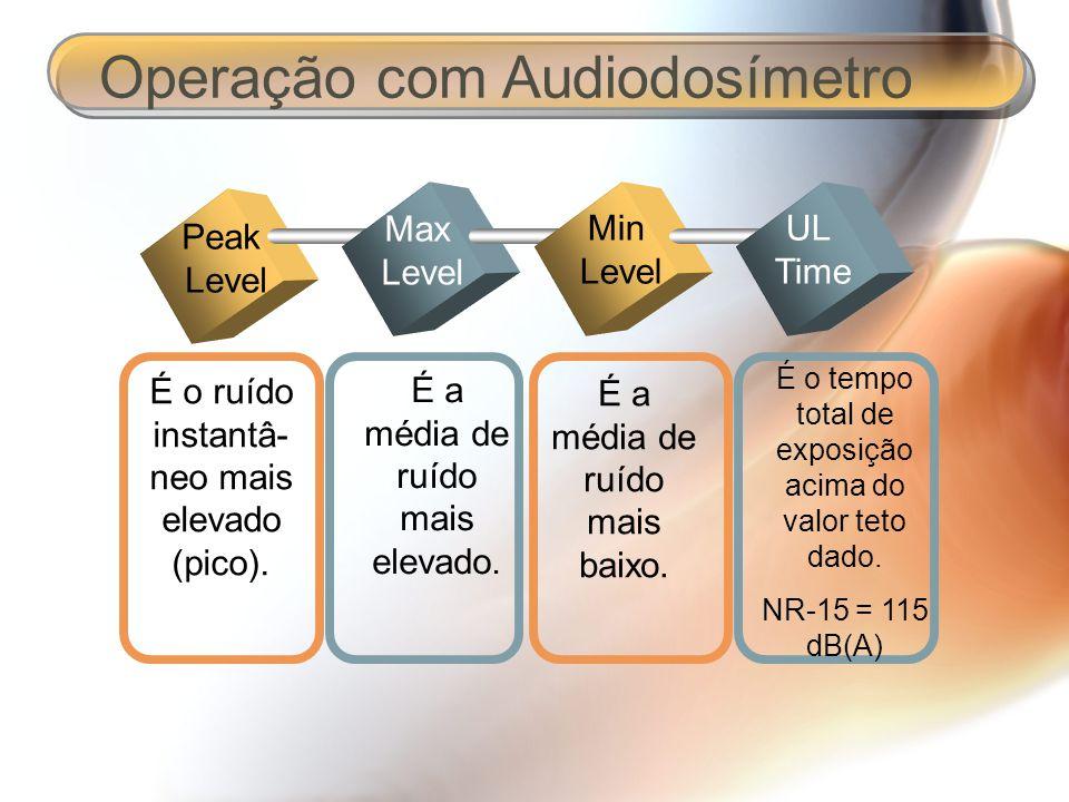 Operação com Audiodosímetro Peak Level É o ruído instantâ- neo mais elevado (pico).