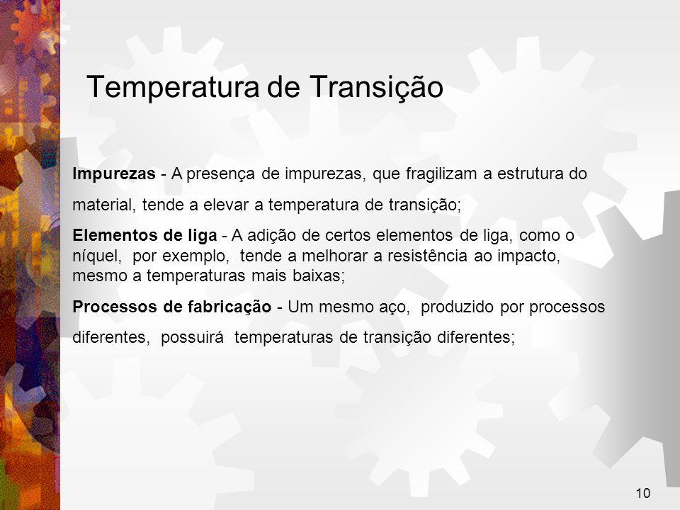 10 Temperatura de Transição Impurezas - A presença de impurezas, que fragilizam a estrutura do material, tende a elevar a temperatura de transição; El