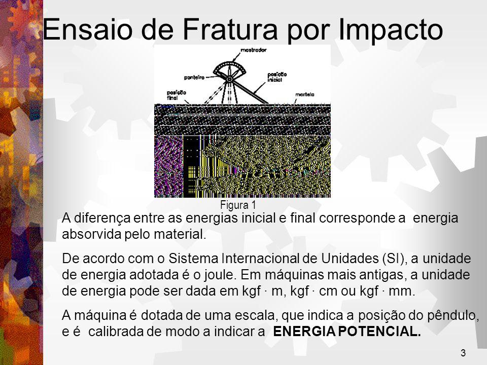 3 Ensaio de Fratura por Impacto A diferença entre as energias inicial e final corresponde a energia absorvida pelo material. De acordo com o Sistema I
