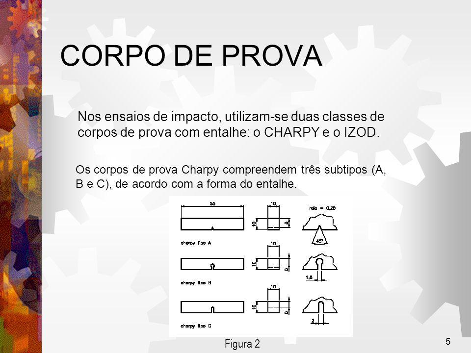 5 CORPO DE PROVA Nos ensaios de impacto, utilizam-se duas classes de corpos de prova com entalhe: o CHARPY e o IZOD. Os corpos de prova Charpy compree