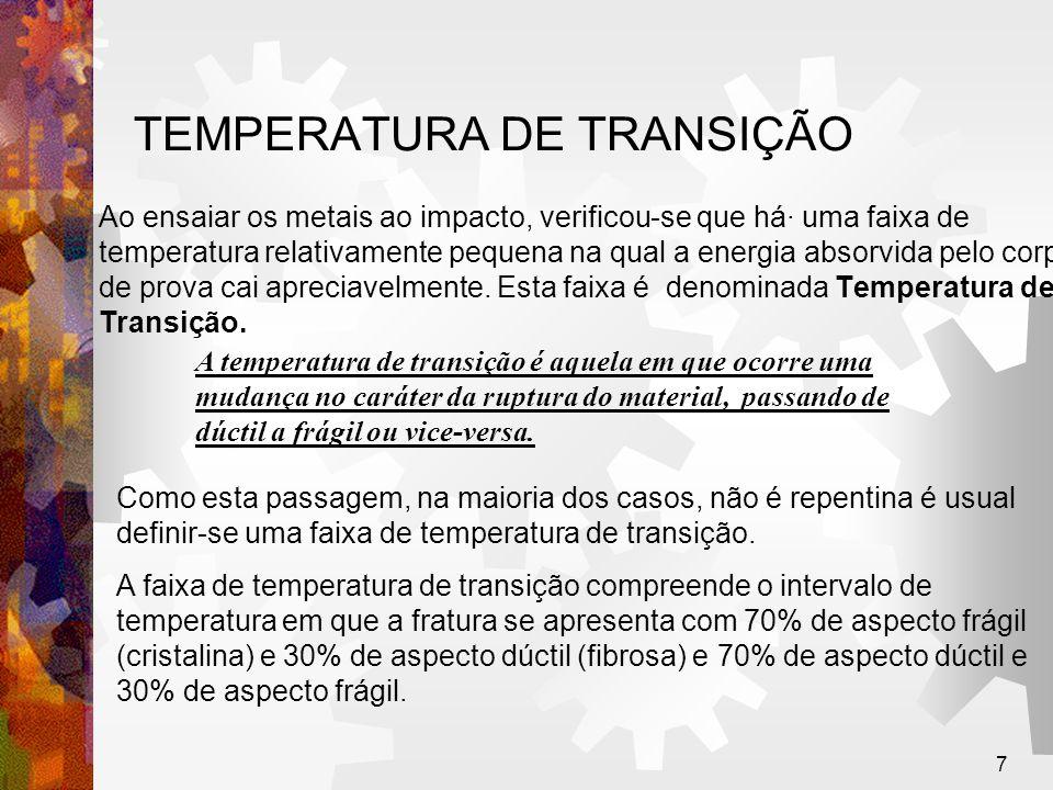 7 TEMPERATURA DE TRANSIÇÃO Ao ensaiar os metais ao impacto, verificou-se que há· uma faixa de temperatura relativamente pequena na qual a energia abso