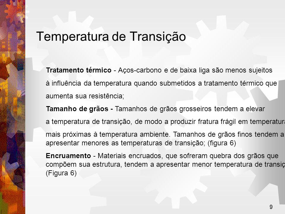 9 Temperatura de Transição Tratamento térmico - Aços-carbono e de baixa liga são menos sujeitos à influência da temperatura quando submetidos a tratam