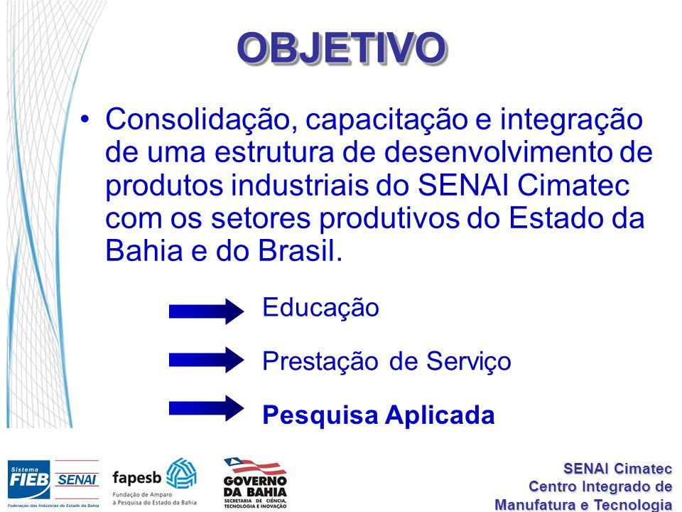 SENAI Cimatec Centro Integrado de Manufatura e Tecnologia OBJETIVOOBJETIVO Consolidação, capacitação e integração de uma estrutura de desenvolvimento de produtos industriais do SENAI Cimatec com os setores produtivos do Estado da Bahia e do Brasil.