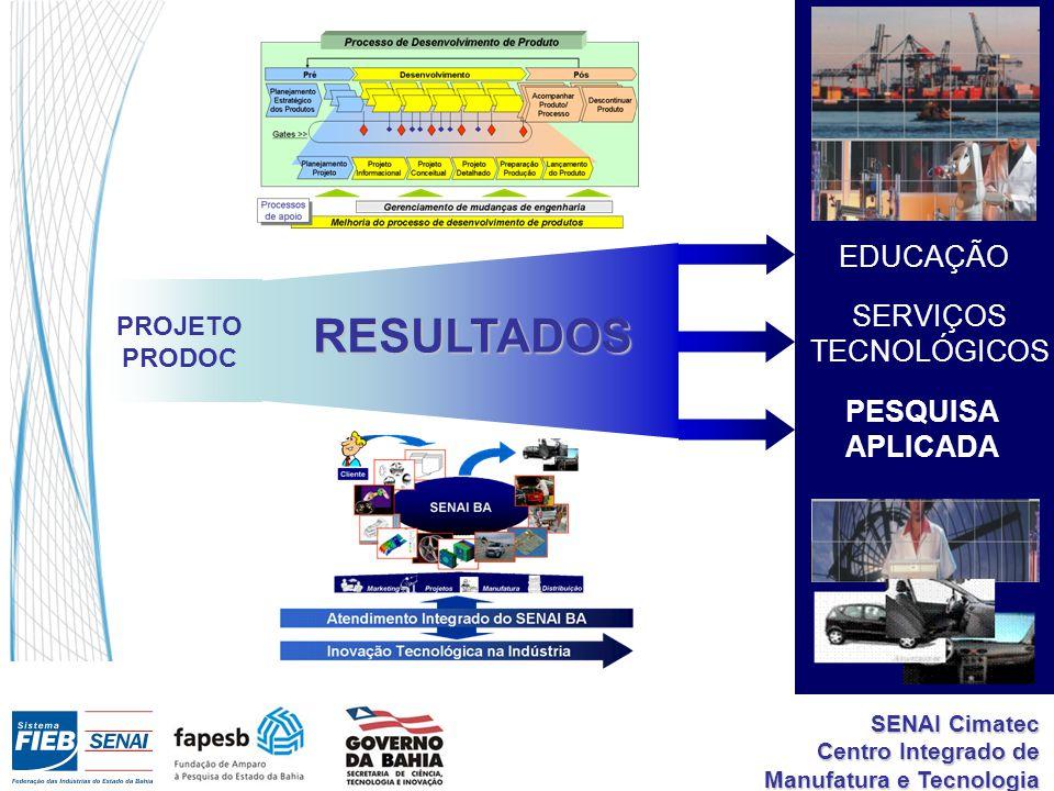 EDUCAÇÃO SERVIÇOS TECNOLÓGICOS PESQUISA APLICADA PROJETO PRODOC RESULTADOS