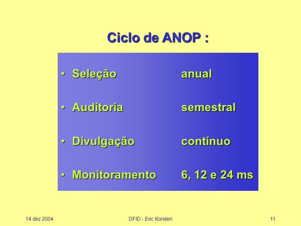 14 dez 2004DFID - Eric Korsten11 Ciclo de ANOP : SeleçãoanualSeleçãoanual AuditoriasemestralAuditoriasemestral DivulgaçãocontínuoDivulgaçãocontínuo Monitoramento6, 12 e 24 msMonitoramento6, 12 e 24 ms