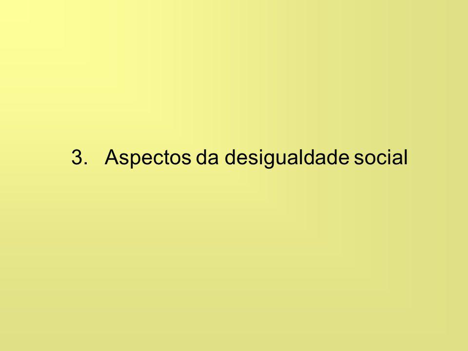 3. Aspectos da desigualdade social