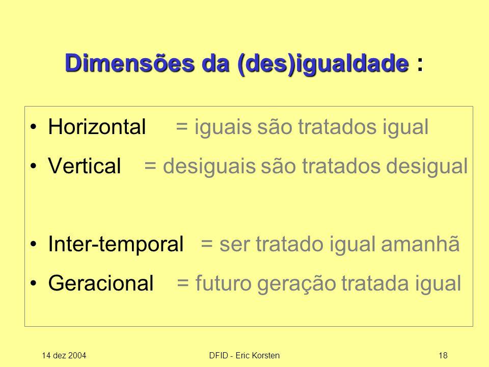 14 dez 2004DFID - Eric Korsten18 Dimensões da (des)igualdade : Horizontal = iguais são tratados igual Vertical = desiguais são tratados desigual Inter-temporal = ser tratado igual amanhã Geracional = futuro geração tratada igual