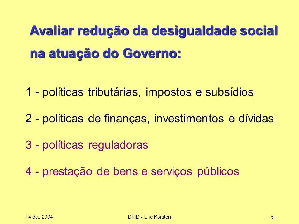 14 dez 2004DFID - Eric Korsten5 1 - políticas tributárias, impostos e subsídios 2 - políticas de finanças, investimentos e dívidas 3 - políticas reguladoras 4 - prestação de bens e serviços públicos Avaliar redução da desigualdade social na atuação do Governo: