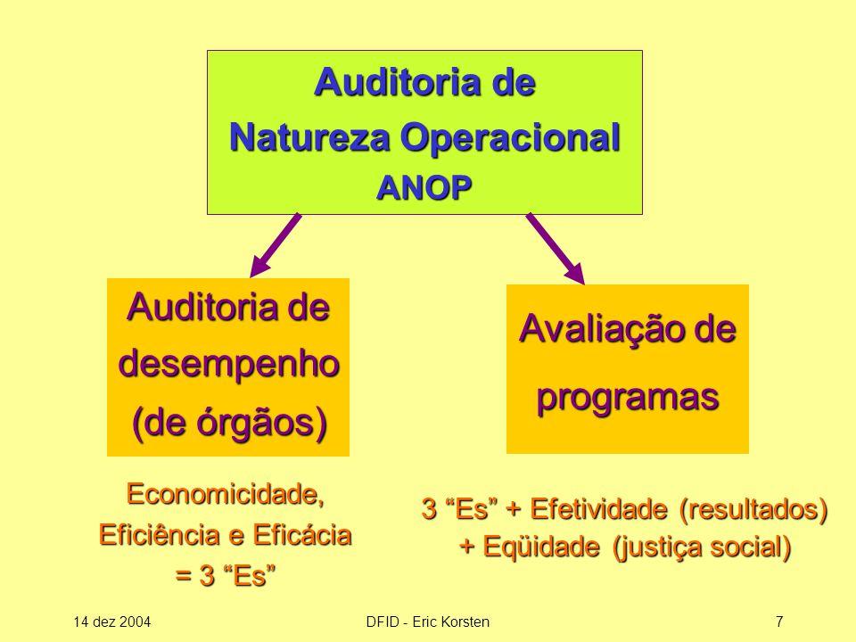 14 dez 2004DFID - Eric Korsten7 Auditoria de Natureza Operacional ANOP Auditoria de desempenho (de órgãos) Economicidade, Eficiência e Eficácia = 3 Es Avaliação de programas 3 Es + Efetividade (resultados) + Eqüidade (justiça social)