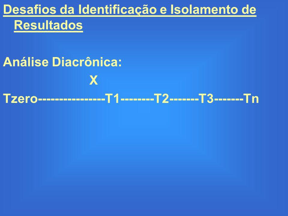 Desafios da Identificação e Isolamento de Resultados Análise Diacrônica: X Tzero----------------T1--------T2-------T3-------Tn