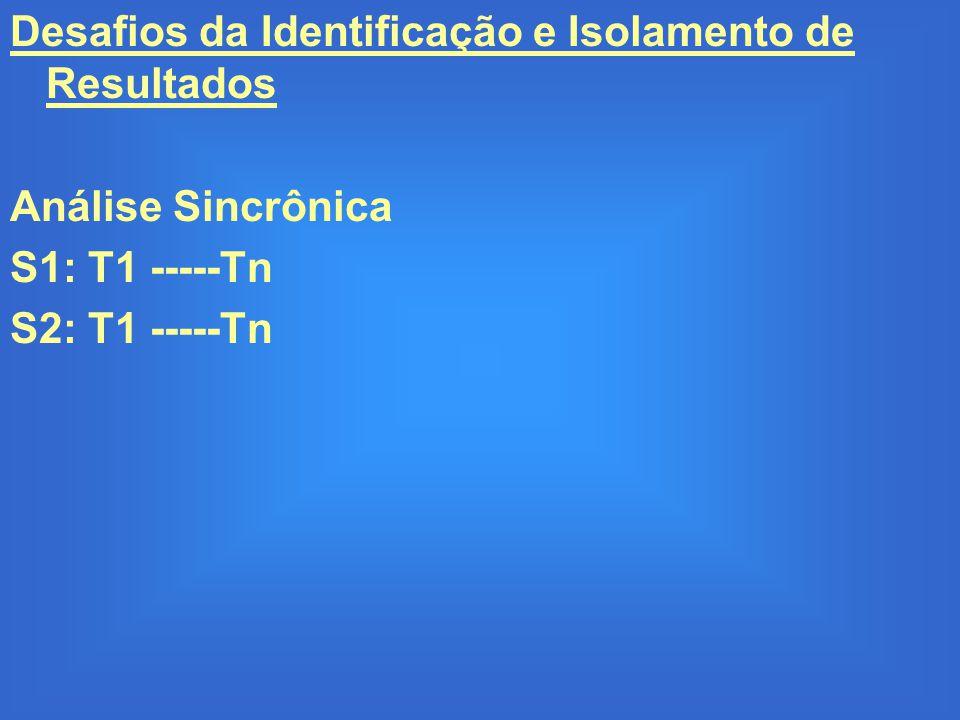 Desafios da Identificação e Isolamento de Resultados Análise Sincrônica S1: T1 -----Tn S2: T1 -----Tn
