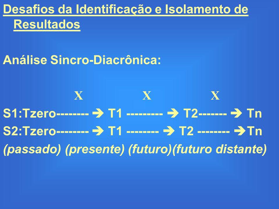 Desafios da Identificação e Isolamento de Resultados Análise Sincro-Diacrônica: X X X S1:Tzero--------  T1 ---------  T2-------  Tn S2:Tzero-------