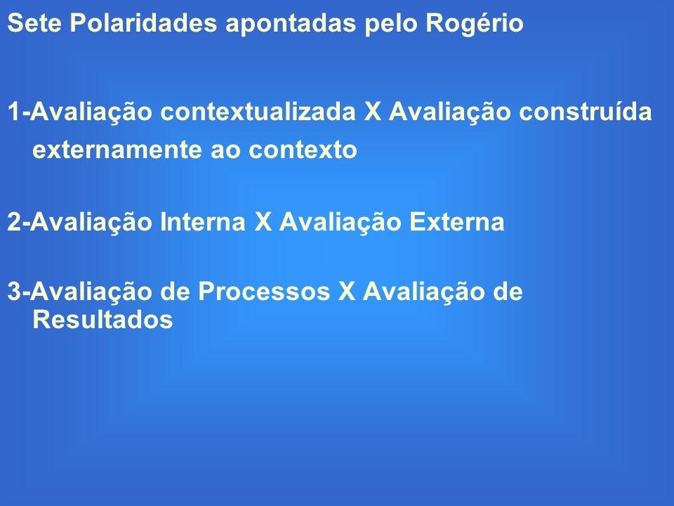 Sete Polaridades apontadas pelo Rogério 1-Avaliação contextualizada X Avaliação construída externamente ao contexto 2-Avaliação Interna X Avaliação Ex