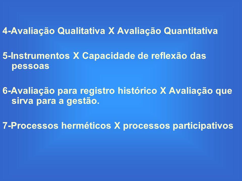 4-Avaliação Qualitativa X Avaliação Quantitativa 5-Instrumentos X Capacidade de reflexão das pessoas 6-Avaliação para registro histórico X Avaliação q