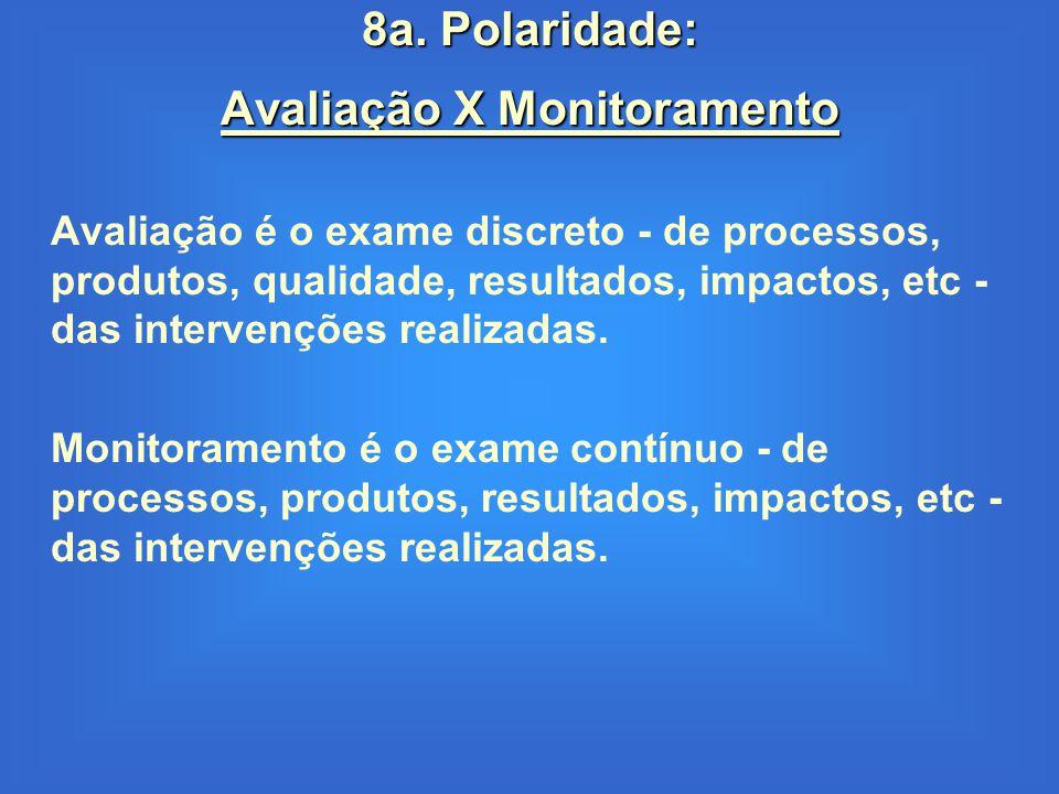 8a. Polaridade: Avaliação X Monitoramento Avaliação é o exame discreto - de processos, produtos, qualidade, resultados, impactos, etc - das intervençõ