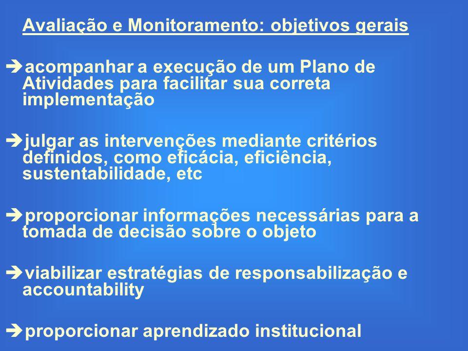 Avaliação e Monitoramento: objetivos gerais  acompanhar a execução de um Plano de Atividades para facilitar sua correta implementação  julgar as int