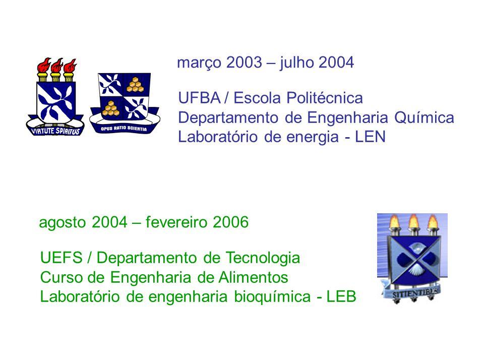 março 2003 – julho 2004 UFBA / Escola Politécnica Departamento de Engenharia Química Laboratório de energia - LEN agosto 2004 – fevereiro 2006 UEFS /