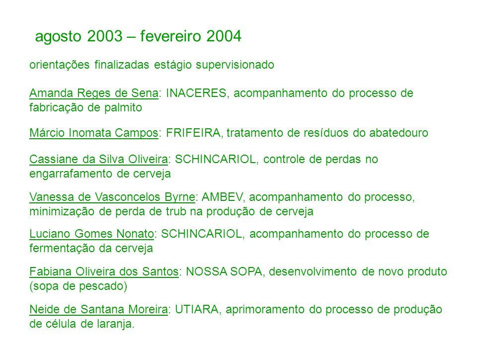 orientações finalizadas estágio supervisionado Amanda Reges de Sena: INACERES, acompanhamento do processo de fabricação de palmito Márcio Inomata Camp