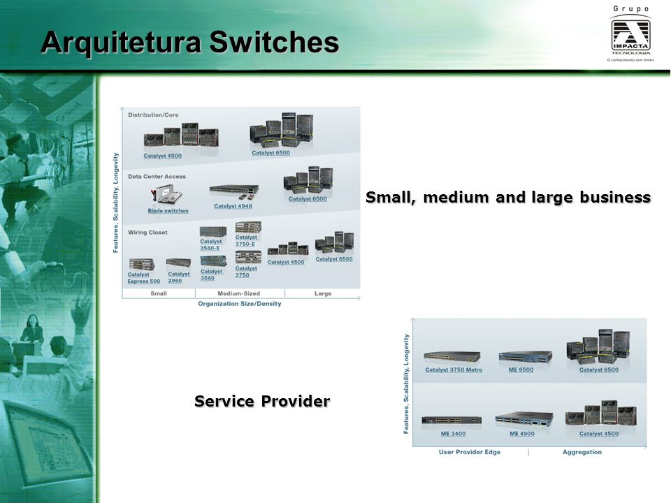 Service Provider Small, medium and large business Arquitetura Switches