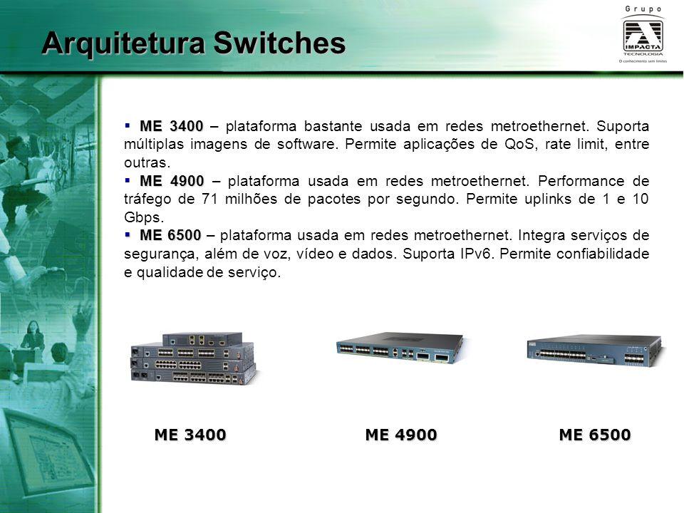 ME 3400  ME 3400 – plataforma bastante usada em redes metroethernet.