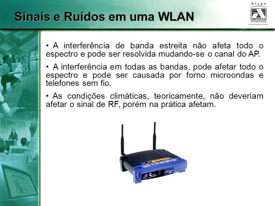 Sinais e Ruídos em uma WLAN A interferência de banda estreita não afeta todo o espectro e pode ser resolvida mudando-se o canal do AP.
